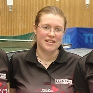 Ellen Wohlfart Spielerin