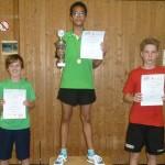 2014-10-11-Jugend-BZM-Sieger-JU15
