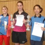 BZM Jugend 2014 Mädchen U13, 14 und 15