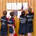 2017-10-07 Jugend-Bezirksmeisterschaften in der Halle Nord (4) Ergebnisse sportbundler