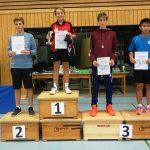 BZM U15 die Sieger