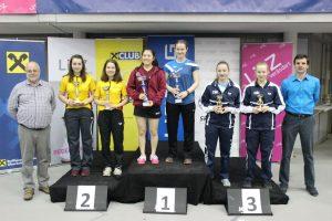 Turnier in Linz 2018 Jana Kirner und Ramona Betz Mädchen U18